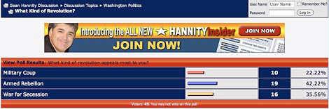 Hannity's Treason Poll